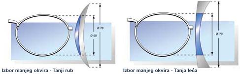 Optika Ćurin
