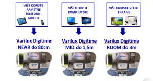 progresivi za radni prostor varilux digitime